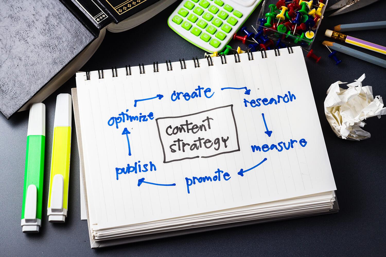 ניהול אסטרטגית תוכן - מודול 17